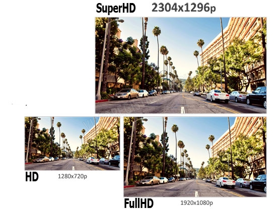 superhd fullhd hd